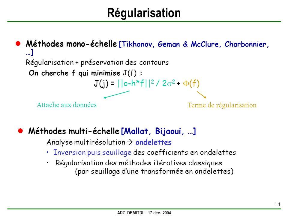 Régularisation Méthodes mono-échelle [Tikhonov, Geman & McClure, Charbonnier, …] Régularisation + préservation des contours.